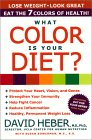 WhatColorDiet